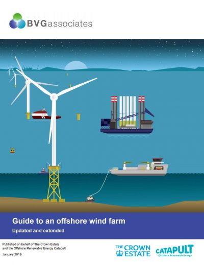 Guide to an offshore wind farm