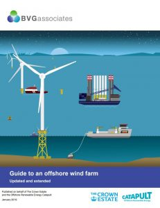 Guide to an offshore winfarm